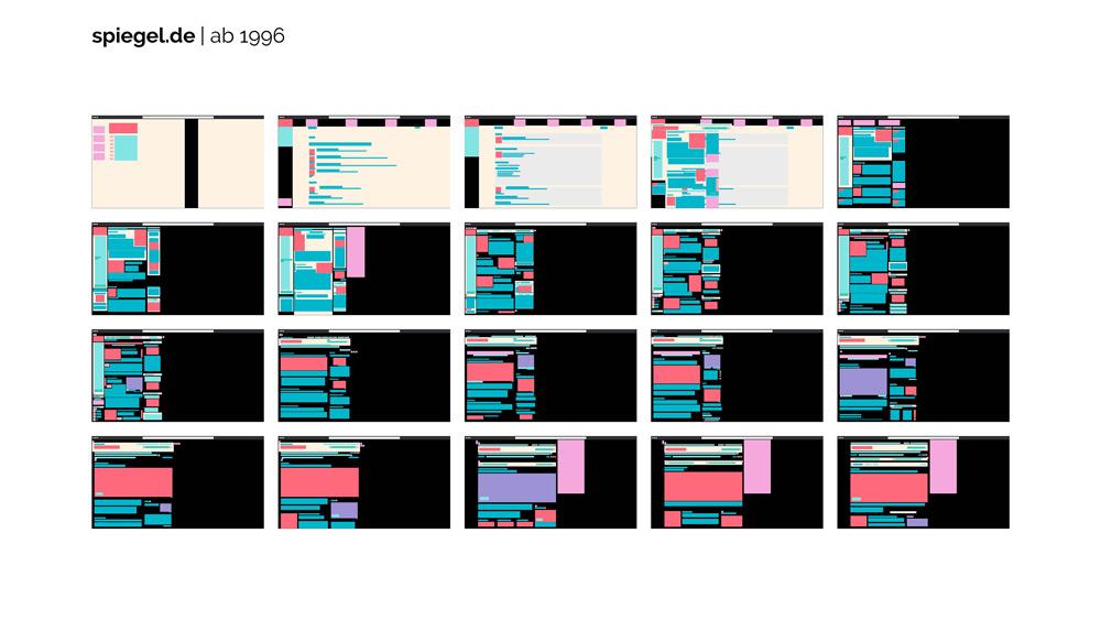 Screenshots der spiegel.de seit 1996 grafisch dargstellt