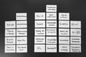 Kategorisierung der Inhalte